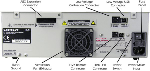 High Voltage (HiPot) Cable & Harness Testers